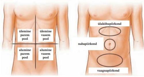 artriidi liigesed lopetavad ravi dislokatsiooni liigeste ravi
