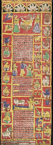lunari kalender liigeste raviks