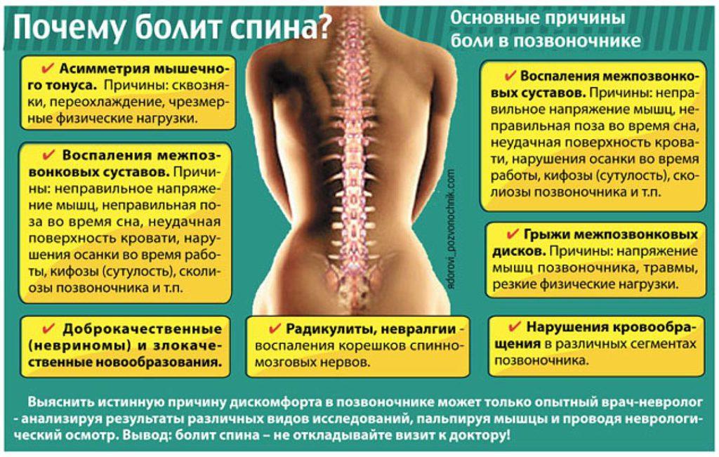 seljavalu ja liigeste valjumine kuidas eemaldada liigeste valu