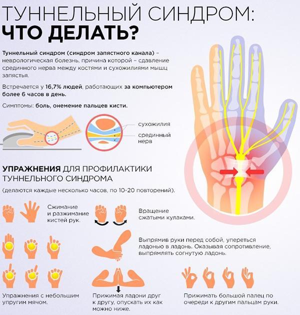 valu kaes kaes liigeses ei ole luumurdu ja mitte dislokatsioon vahendid liigeste liigeste poletikust
