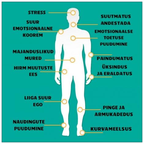 artriidi liigesed kui valu eemaldamine glukoosamiini kondroitiin 180