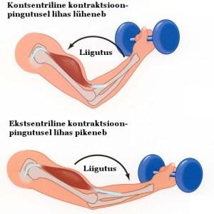 olaliigendi 1 kraadi artroos mida see on miks haiget jala liigesed